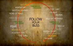 Power of Myth-Follow Your Bliss