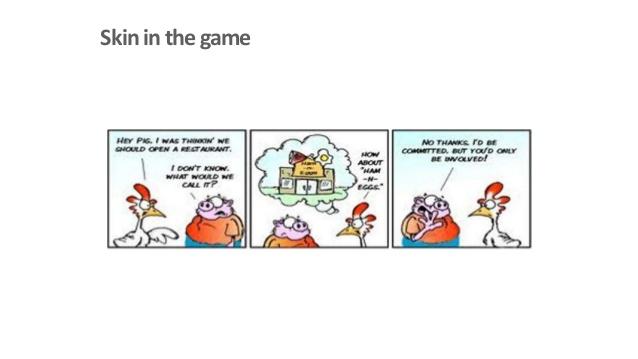Antifragile Cartoon Chicken
